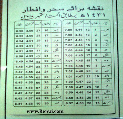 Seharo iftar karachi timings2010
