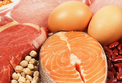 The Protein requirements during Pregnancy