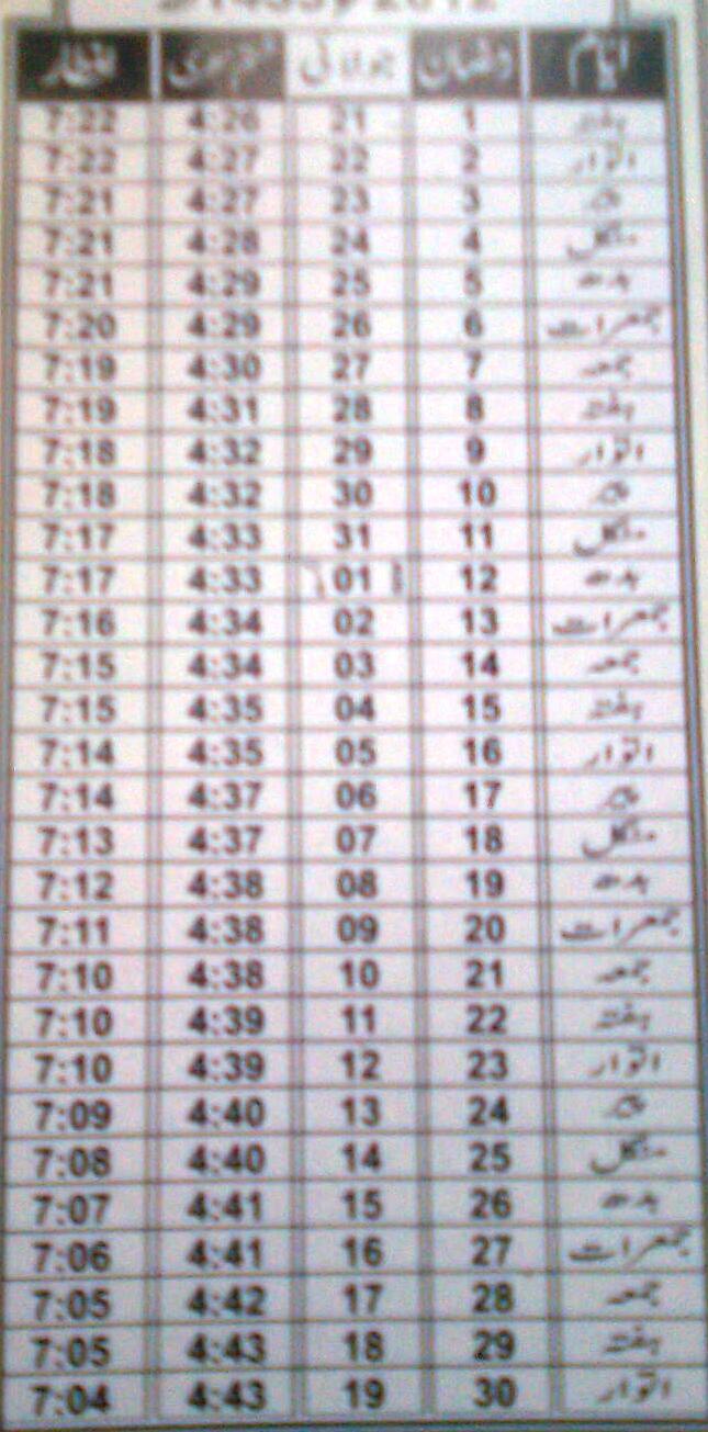 Ramadan Calendar sehar o iftar timings in Karachi